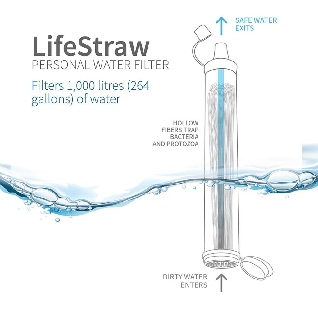 how does a lifestraw work preoppingplanet.com